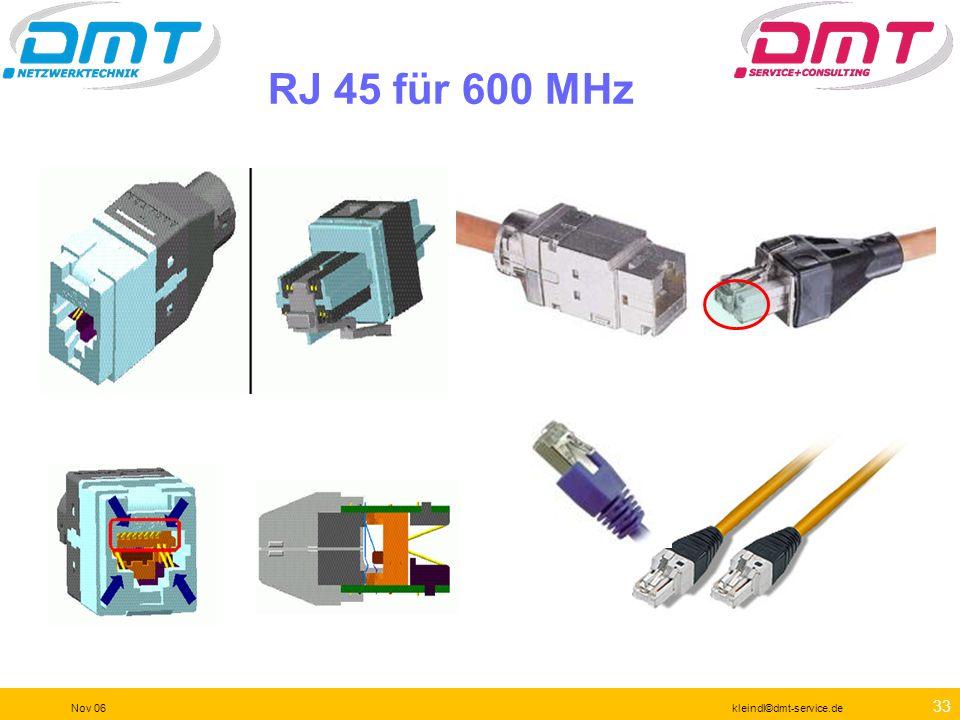 RJ 45 für 600 MHz