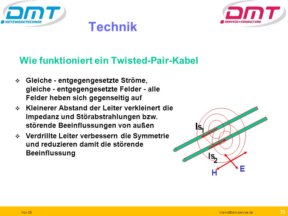Technik Wie funktioniert ein Twisted-Pair-Kabel Is E H