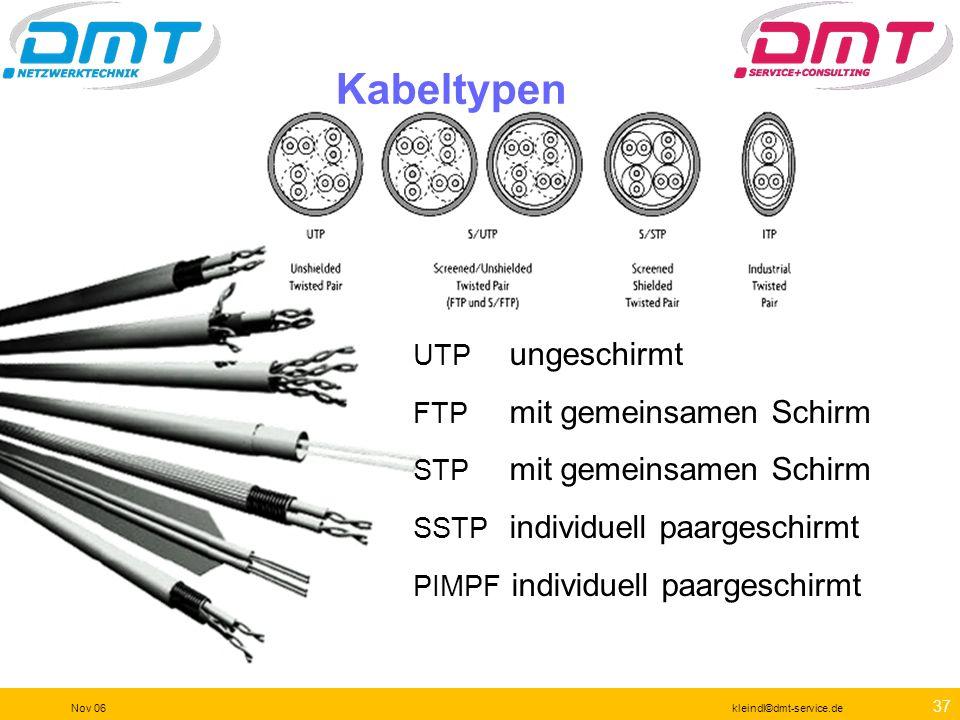 Kabeltypen UTP ungeschirmt FTP mit gemeinsamen Schirm
