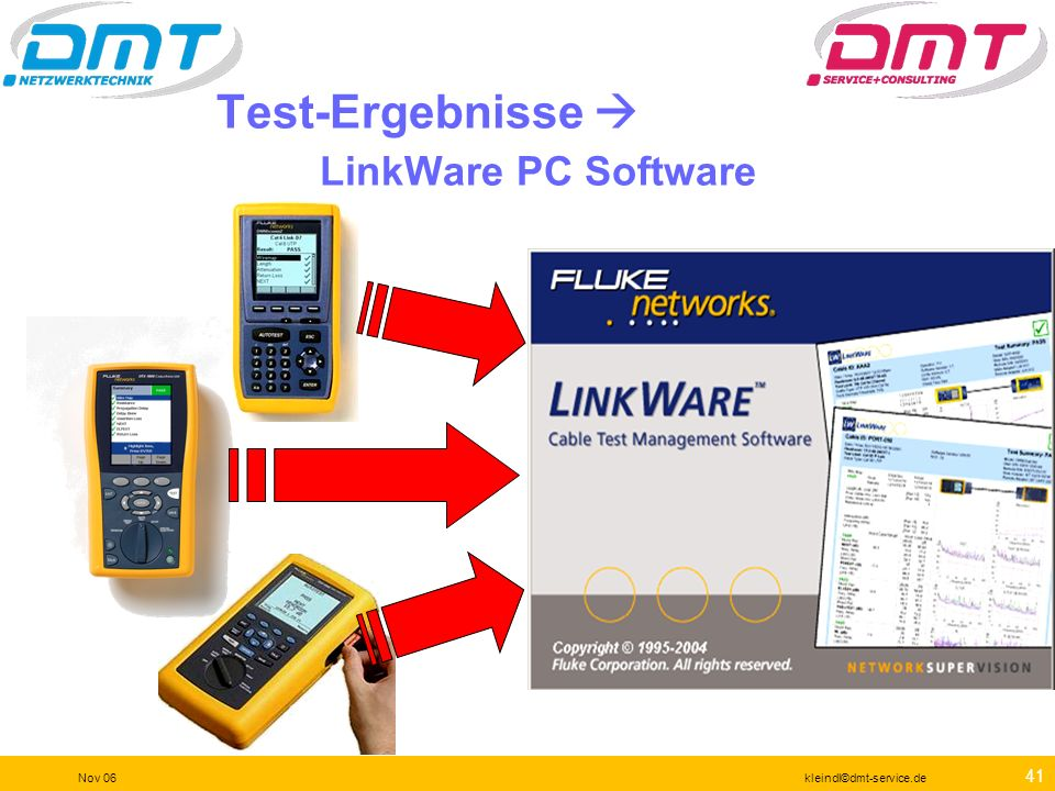 Test-Ergebnisse  LinkWare PC Software