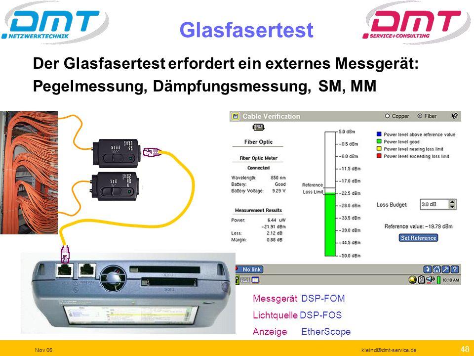 Glasfasertest Der Glasfasertest erfordert ein externes Messgerät: