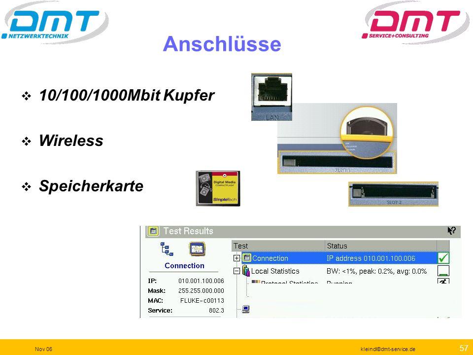 Anschlüsse 10/100/1000Mbit Kupfer Wireless Speicherkarte