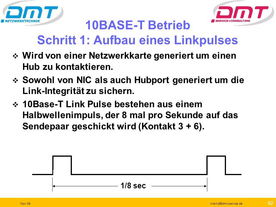 10BASE-T Betrieb Schritt 1: Aufbau eines Linkpulses