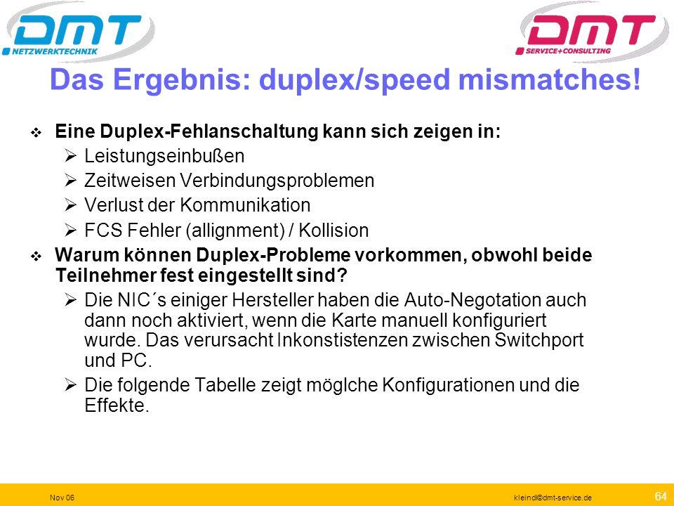 Das Ergebnis: duplex/speed mismatches!
