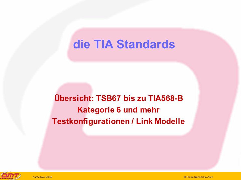 Übersicht: TSB67 bis zu TIA568-B Testkonfigurationen / Link Modelle