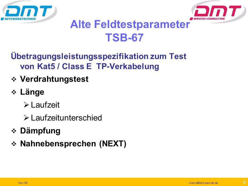 Alte Feldtestparameter TSB-67
