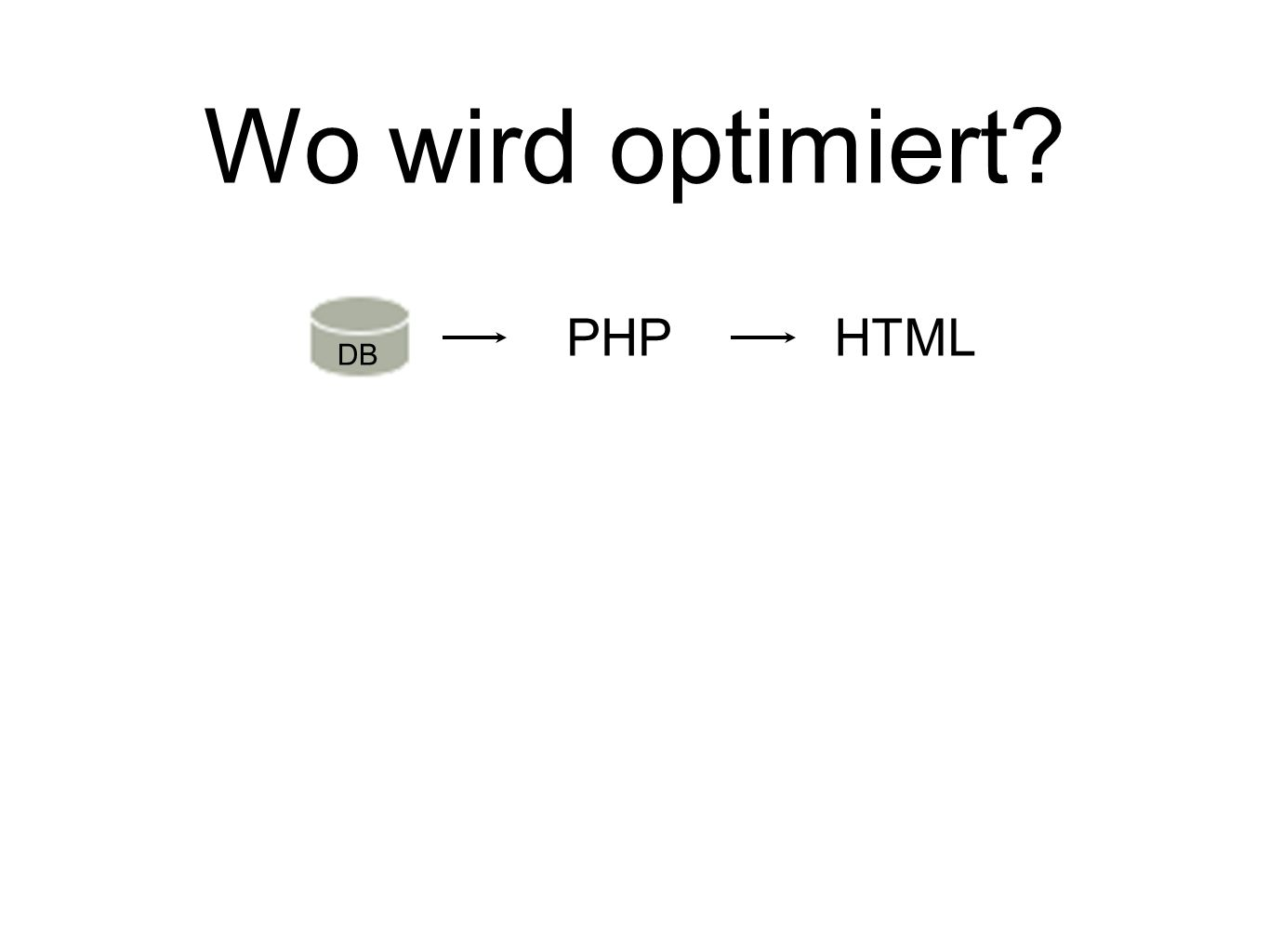 Wo wird optimiert PHP HTML DB