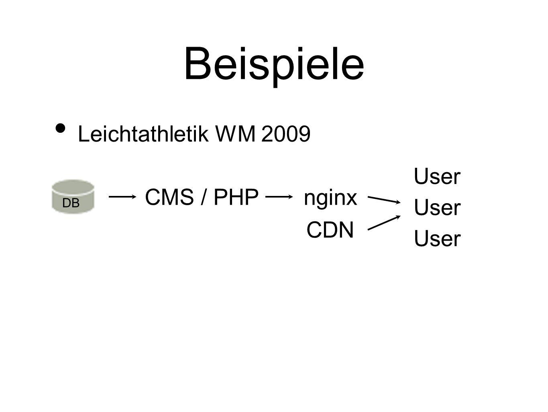 Beispiele Leichtathletik WM 2009 User CMS / PHP nginx DB User CDN User