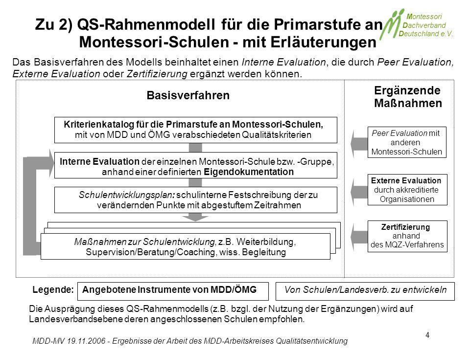 Zu 2) QS-Rahmenmodell für die Primarstufe an Montessori-Schulen - mit Erläuterungen