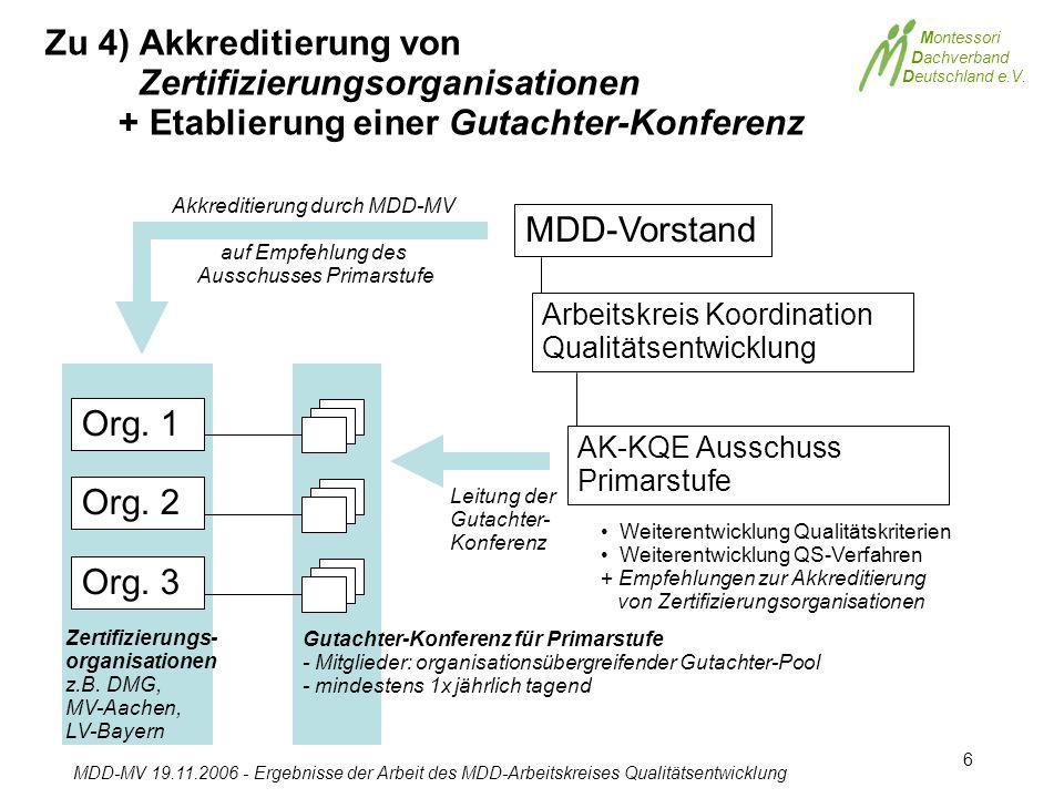 Zu 4) Akkreditierung von Zertifizierungsorganisationen + Etablierung einer Gutachter-Konferenz