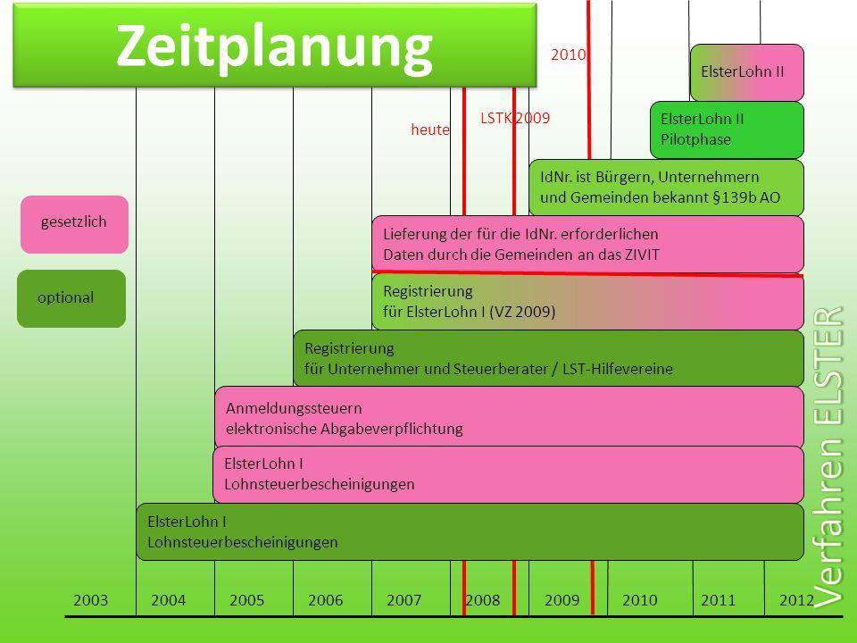 Zeitplanung Zeitplan 2010 ElsterLohn II LSTK 2009 ElsterLohn II