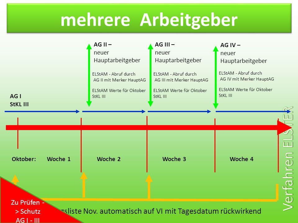 Zu Prüfen -> Schutz AG I - III