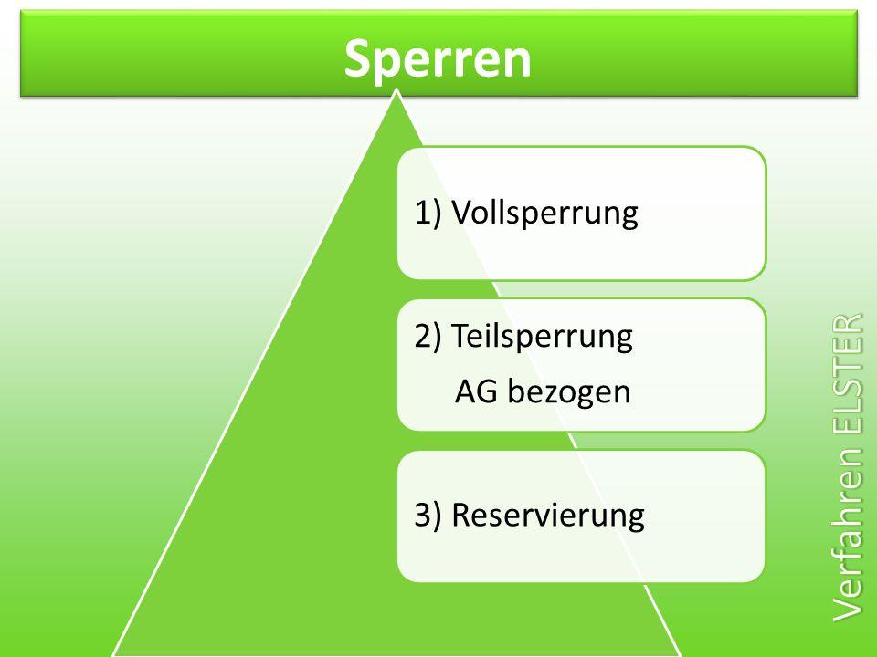 Sperren 1) Vollsperrung AG bezogen 2) Teilsperrung 3) Reservierung