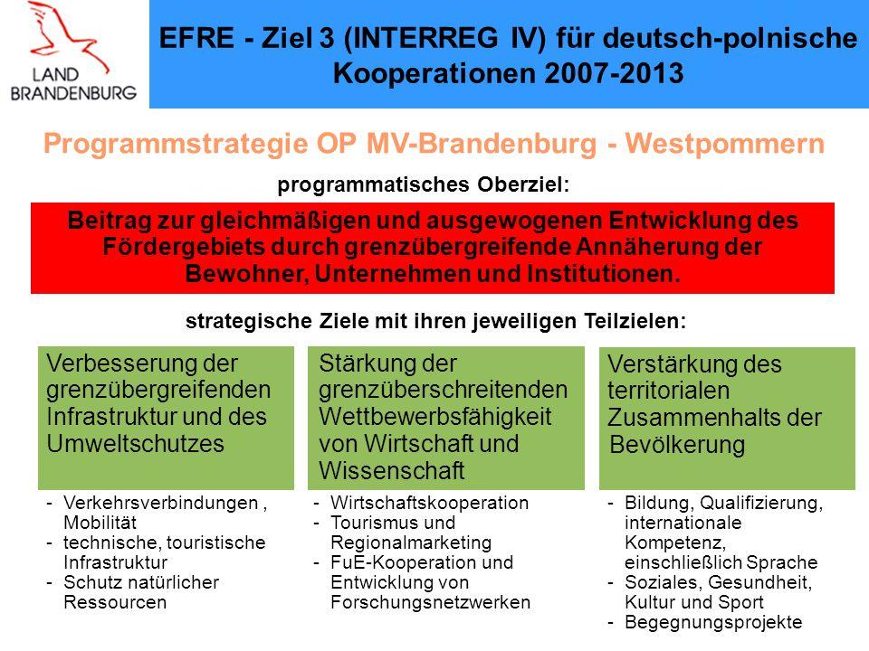Programmstrategie OP MV-Brandenburg - Westpommern