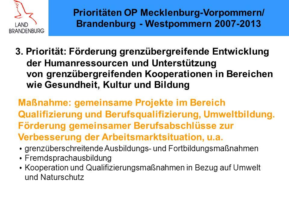 3. Priorität: Förderung grenzübergreifende Entwicklung