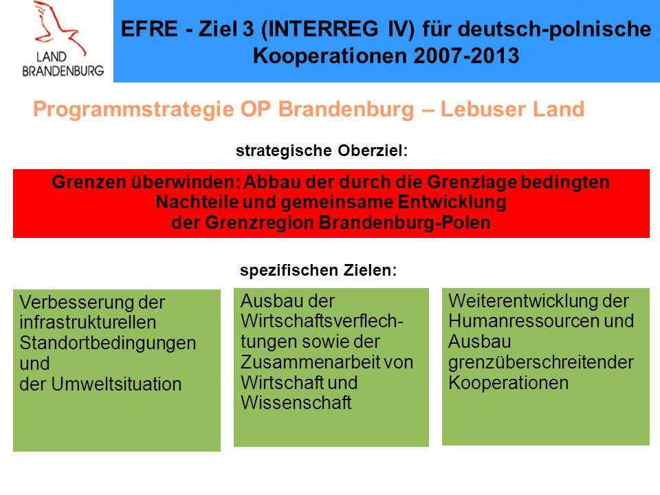 strategische Oberziel: der Grenzregion Brandenburg-Polen