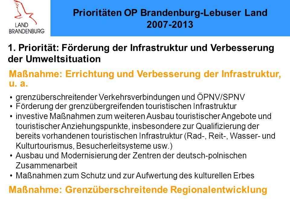 Prioritäten OP Brandenburg-Lebuser Land