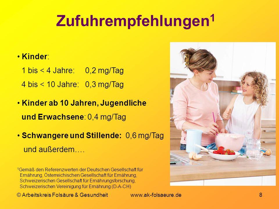 Zufuhrempfehlungen1 Kinder: 1 bis < 4 Jahre: 0,2 mg/Tag 4 bis < 10 Jahre: 0,3 mg/Tag.