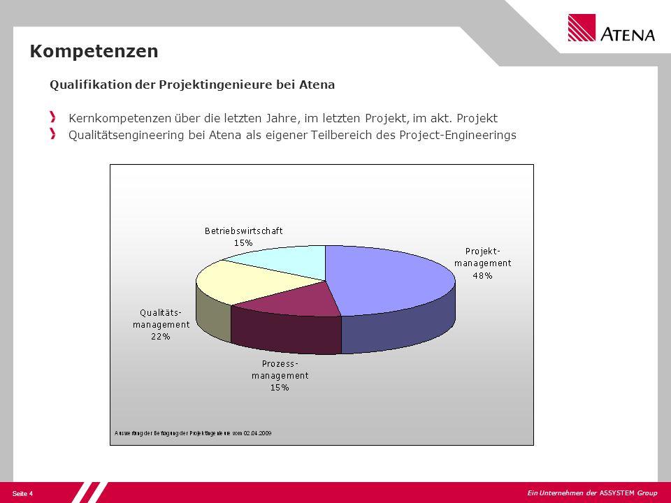 Kompetenzen Qualifikation der Projektingenieure bei Atena