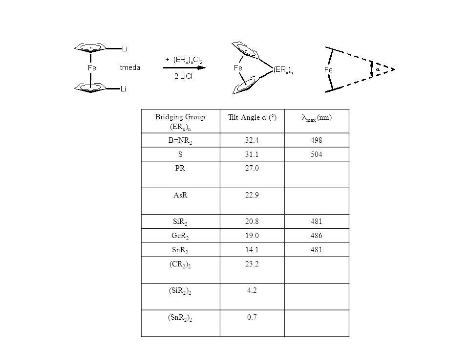 Bridging Group (ERx)nTilt Angle a (°) lmax (nm) B=NR2. 32.4. 498. S. 31.1. 504. PR. 27.0. AsR. 22.9.