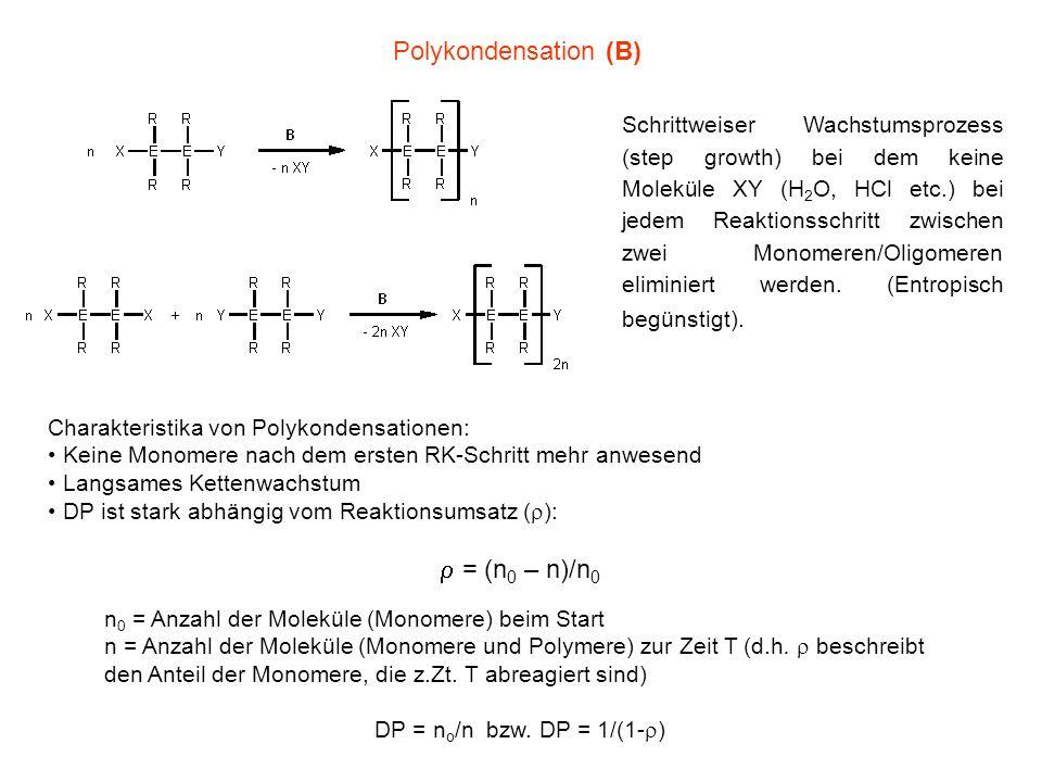 Polykondensation (B) r = (n0 – n)/n0