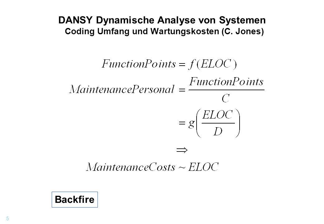 DANSY Dynamische Analyse von Systemen Coding Umfang und Wartungskosten (C. Jones)