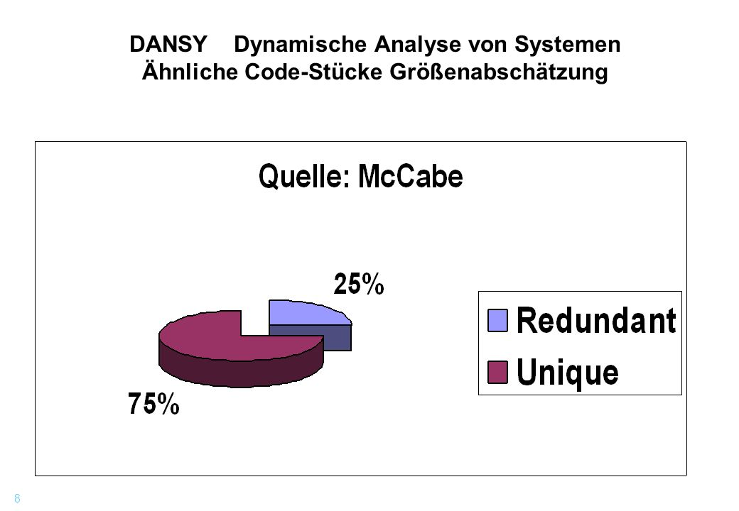 DANSY Dynamische Analyse von Systemen Ähnliche Code-Stücke Größenabschätzung