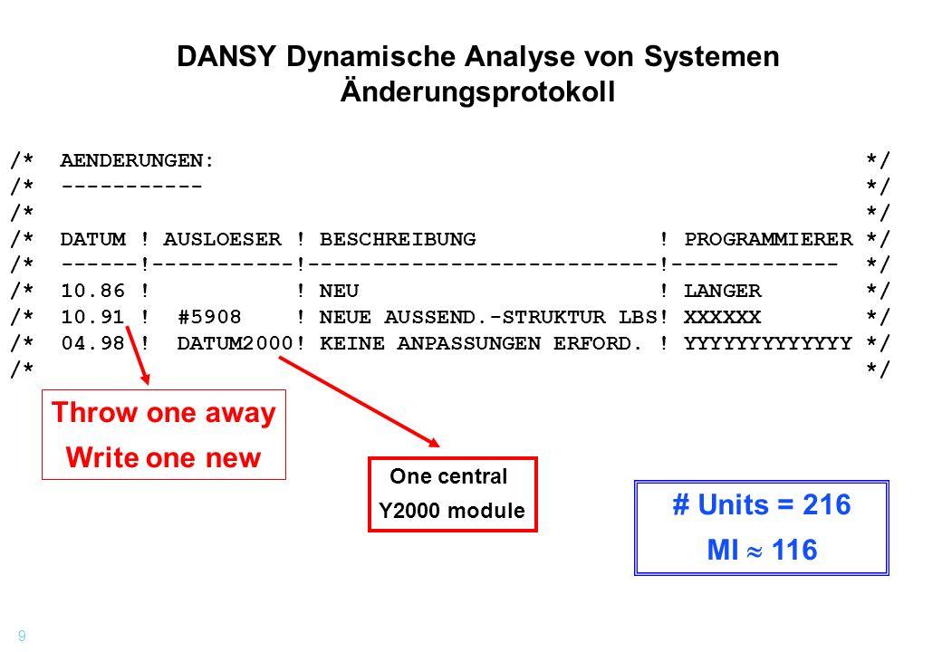 DANSY Dynamische Analyse von Systemen Änderungsprotokoll