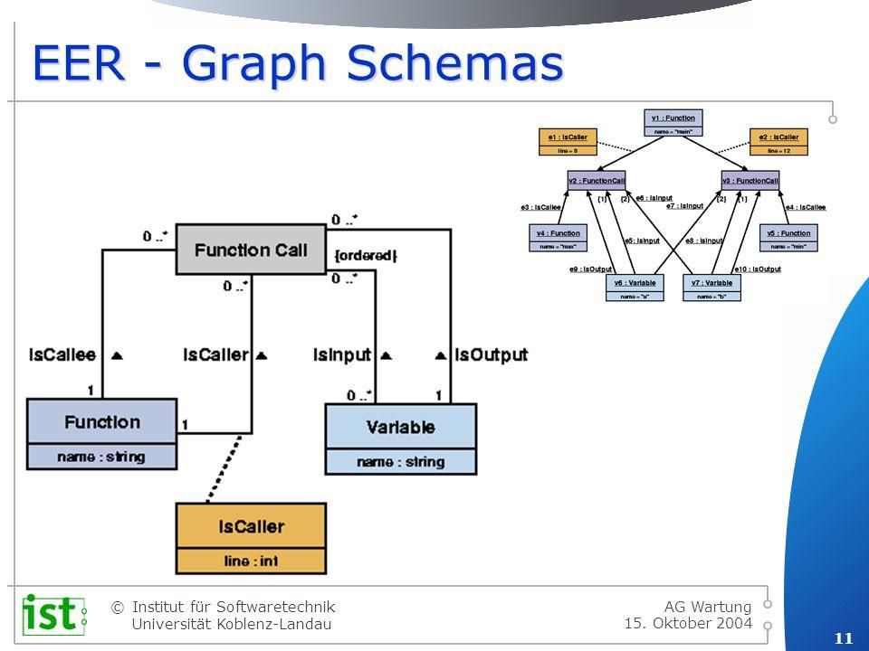 EER - Graph Schemas AG Wartung 15. Oktober 2004