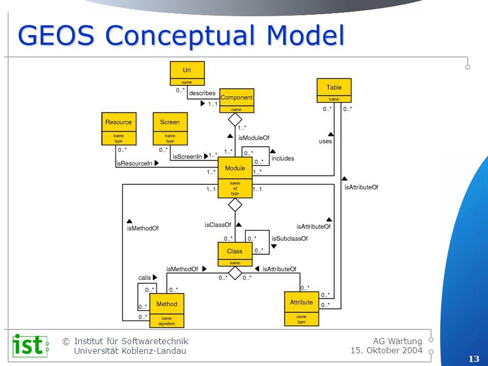 GEOS Conceptual Model AG Wartung 15. Oktober 2004