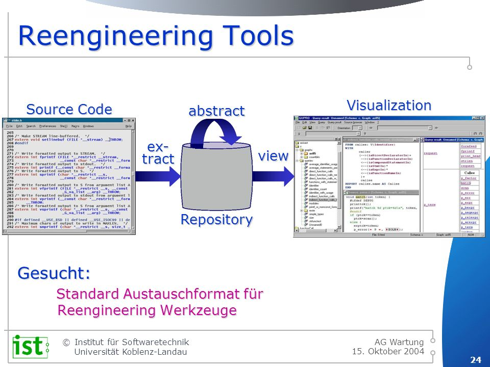 Reengineering Tools Gesucht: Visualization Source Code abstract ex-