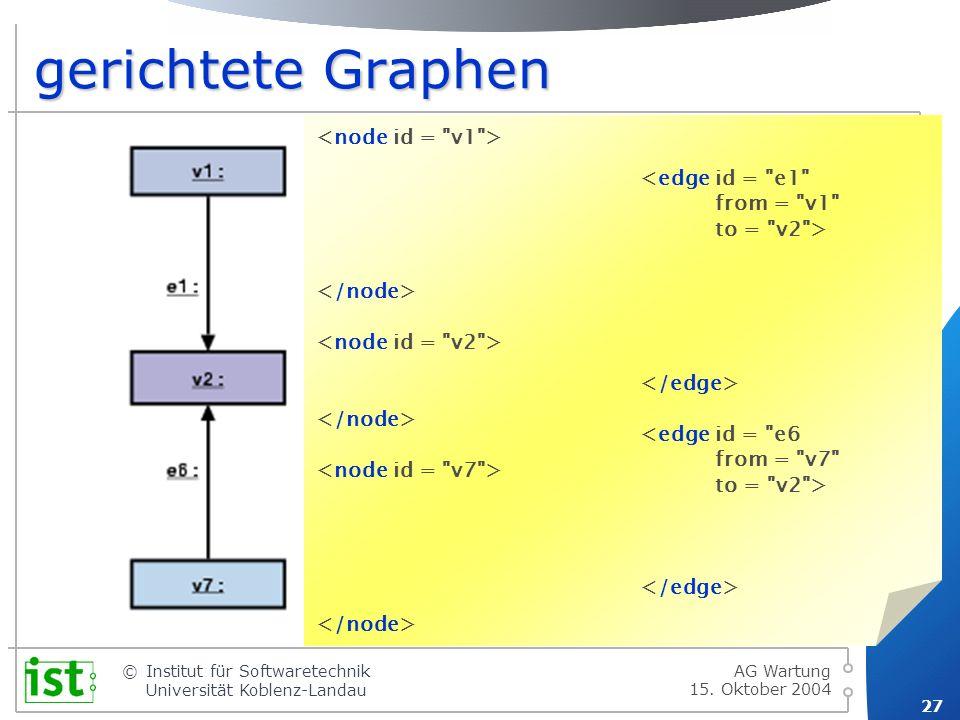 gerichtete Graphen <node id = v1 > <edge id = e1