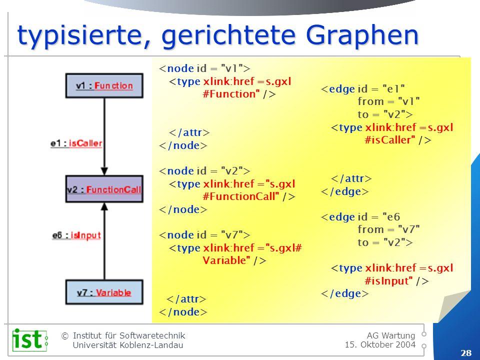 typisierte, gerichtete Graphen