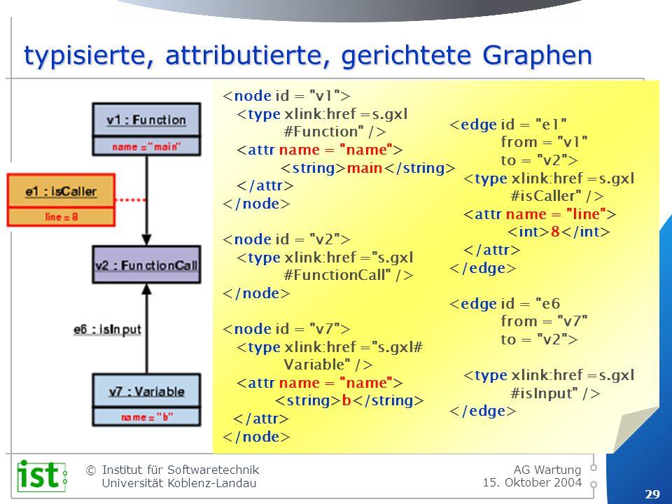 typisierte, attributierte, gerichtete Graphen