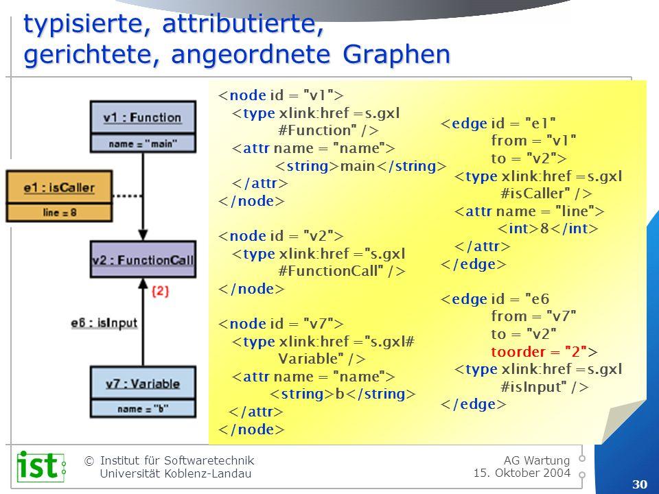 typisierte, attributierte, gerichtete, angeordnete Graphen