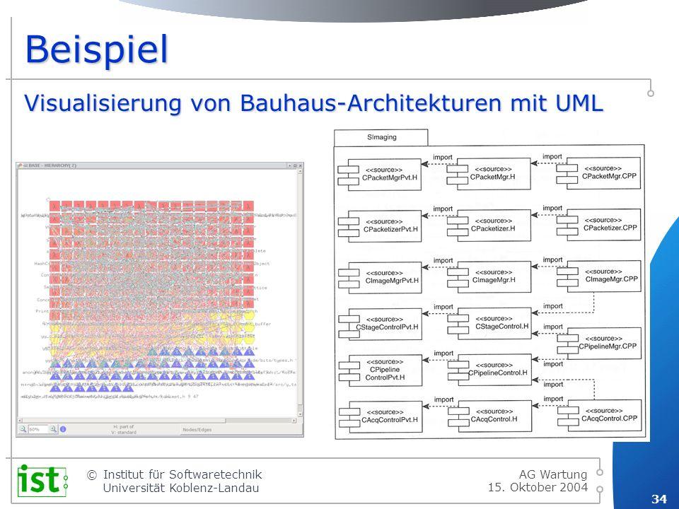 Beispiel Visualisierung von Bauhaus-Architekturen mit UML AG Wartung