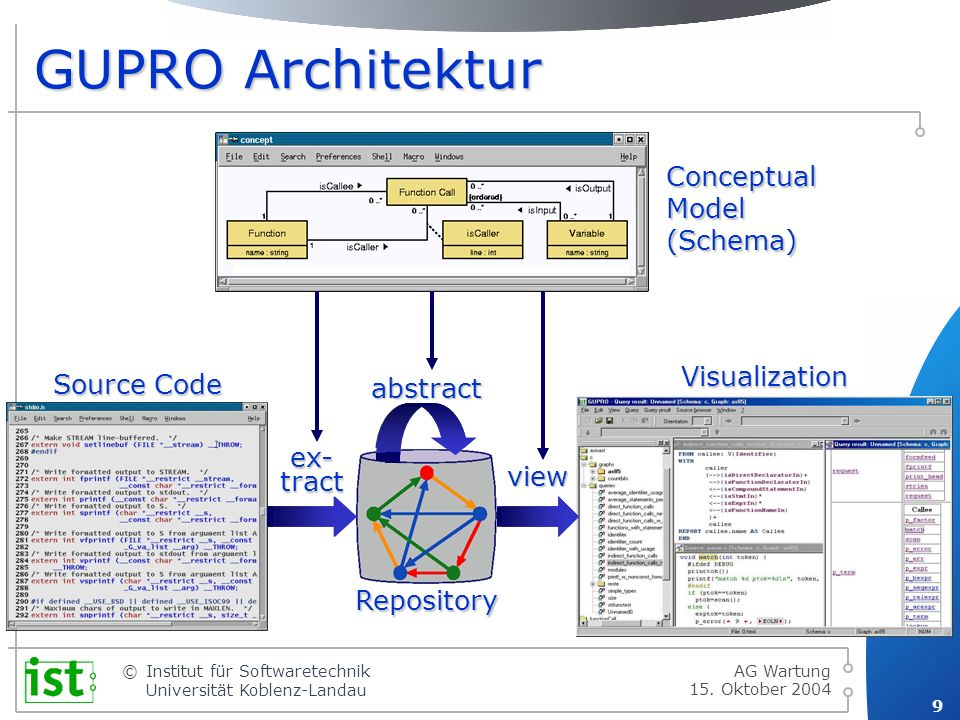 GUPRO Architektur Conceptual Model (Schema) Visualization Source Code