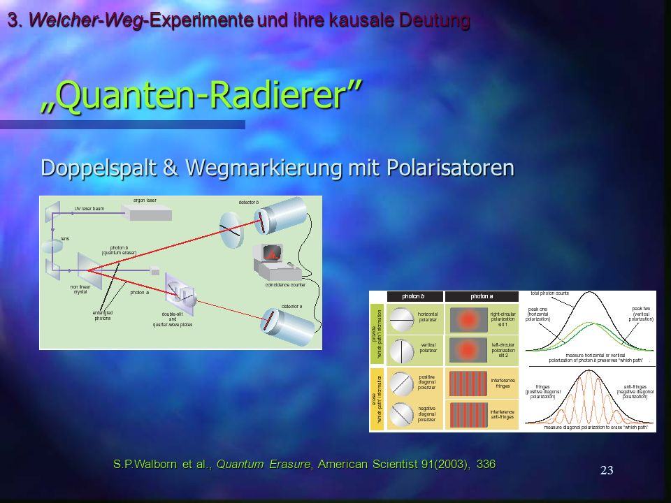 3. Welcher-Weg-Experimente und ihre kausale Deutung