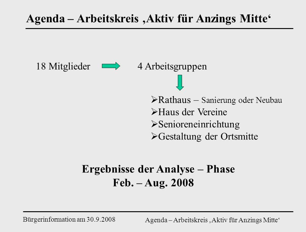 Agenda – Arbeitskreis 'Aktiv für Anzings Mitte'