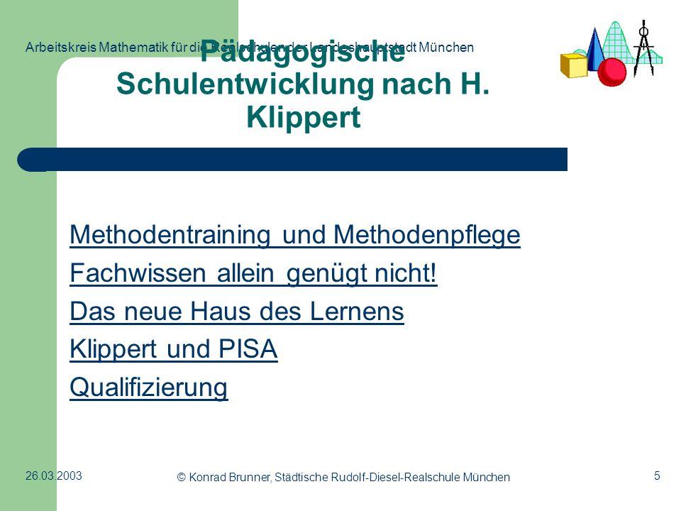Pädagogische Schulentwicklung nach H. Klippert