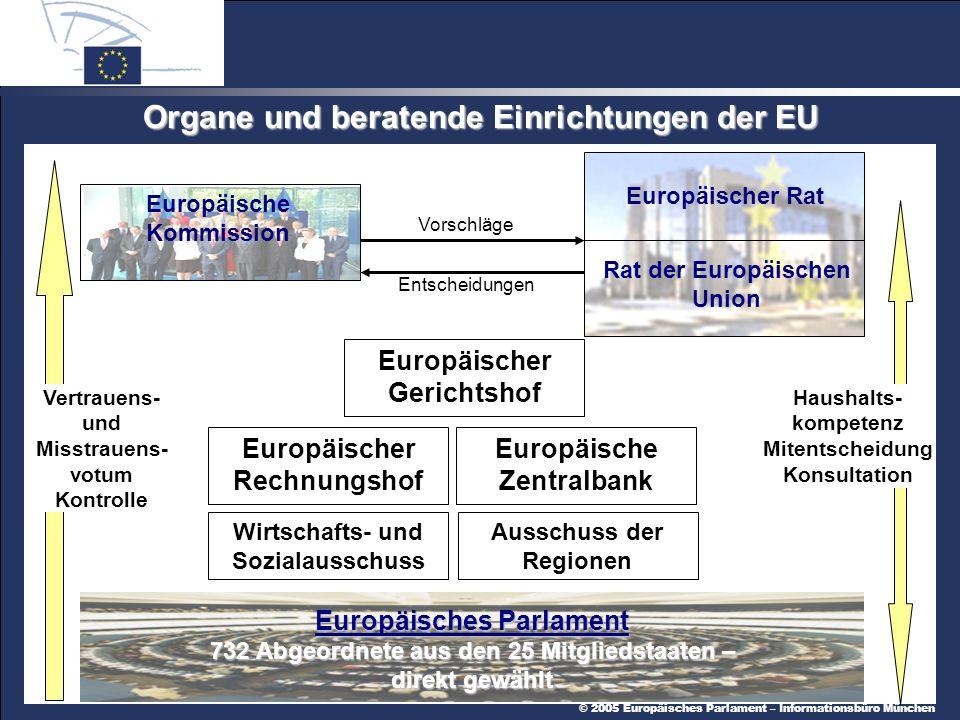 Organe und beratende Einrichtungen der EU