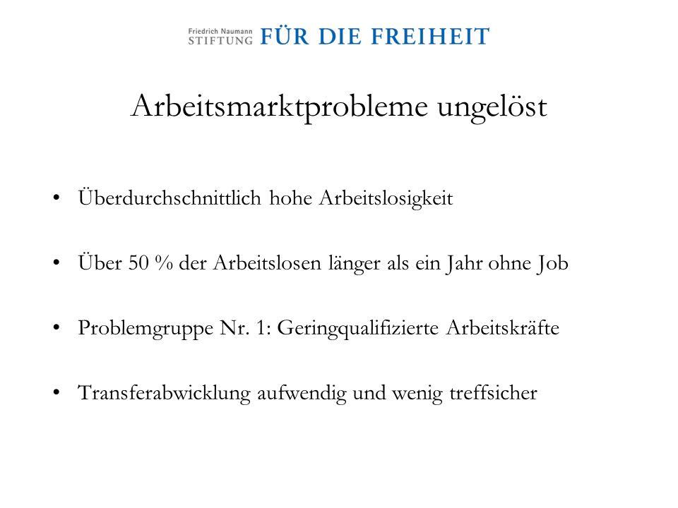 Arbeitsmarktprobleme ungelöst