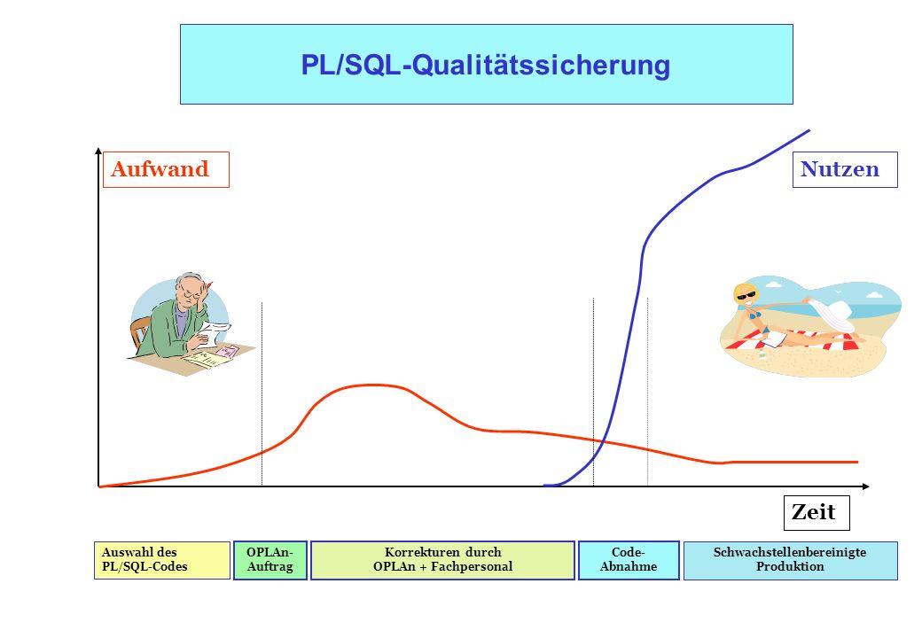 PL/SQL-Qualitätssicherung