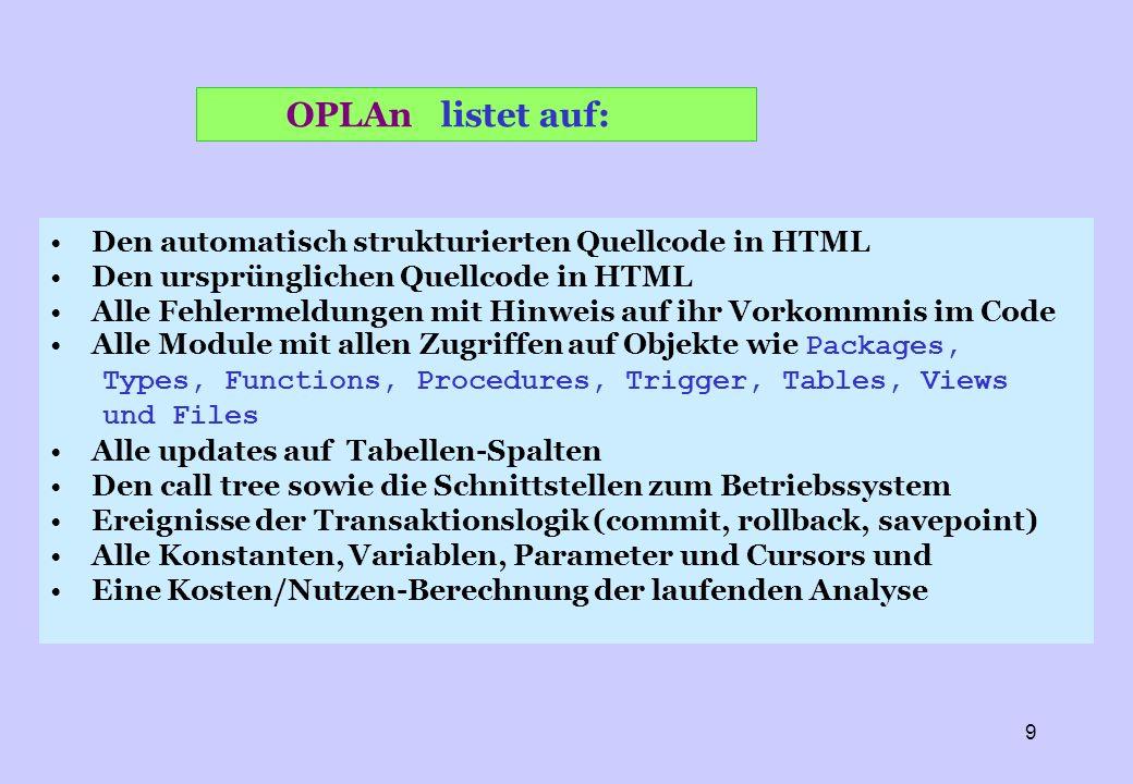 OPLAn listet auf: Den automatisch strukturierten Quellcode in HTML