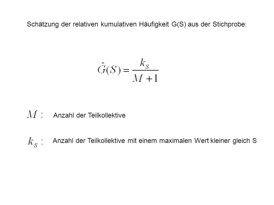 Schätzung der relativen kumulativen Häufigkeit G(S) aus der Stichprobe: