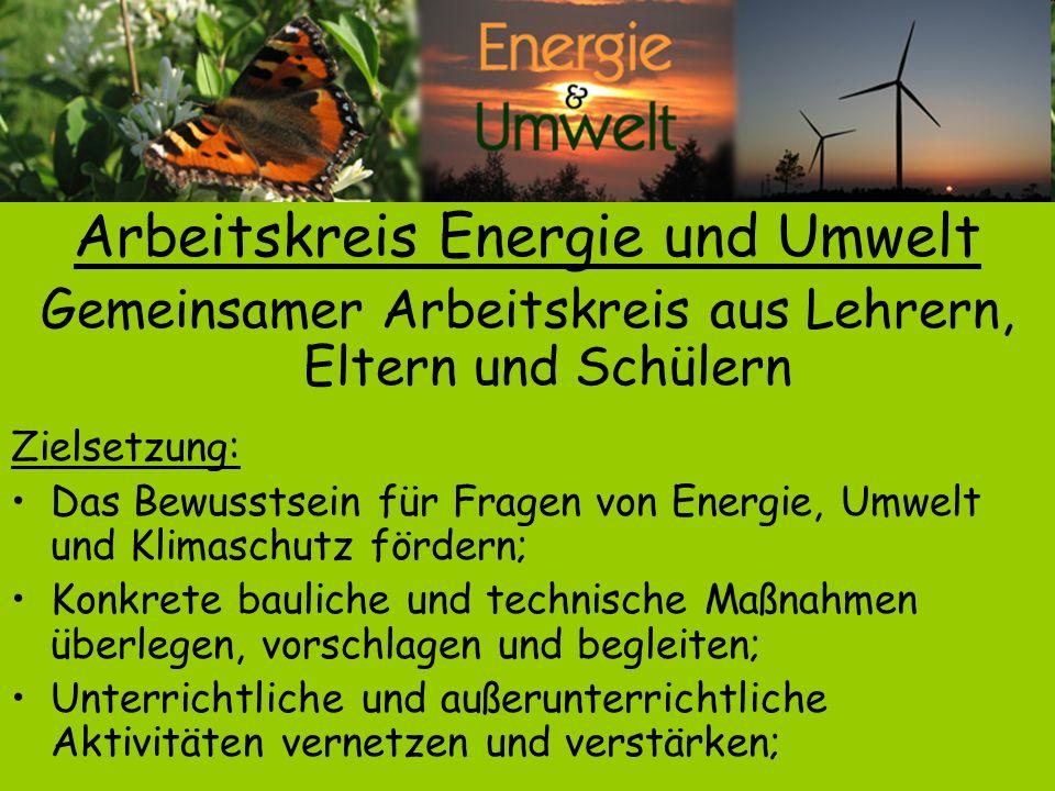 Arbeitskreis Energie und Umwelt