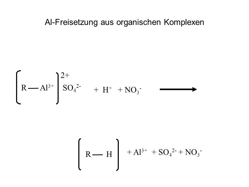 Al-Freisetzung aus organischen Komplexen