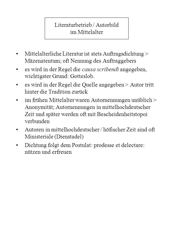 Literaturbetrieb / Autorbild im Mittelalter