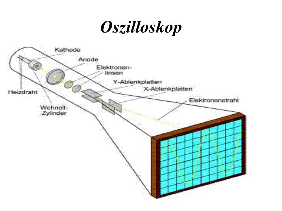 Oszilloskop