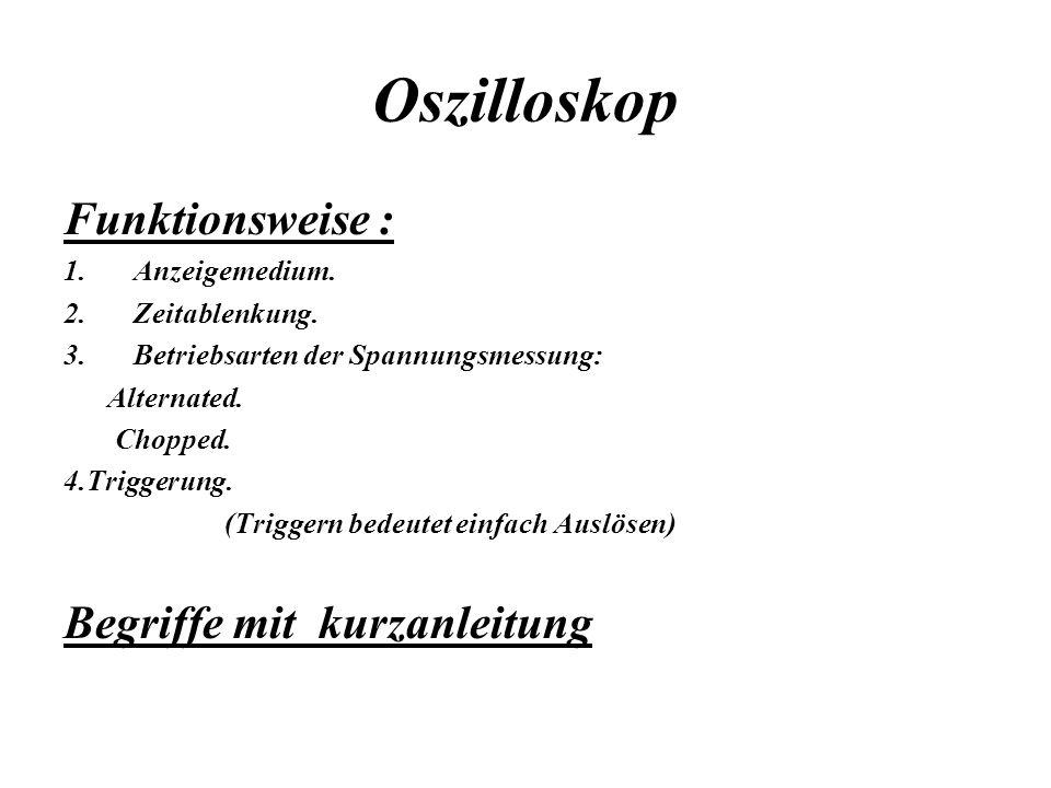 Oszilloskop Funktionsweise : Begriffe mit kurzanleitung Anzeigemedium.